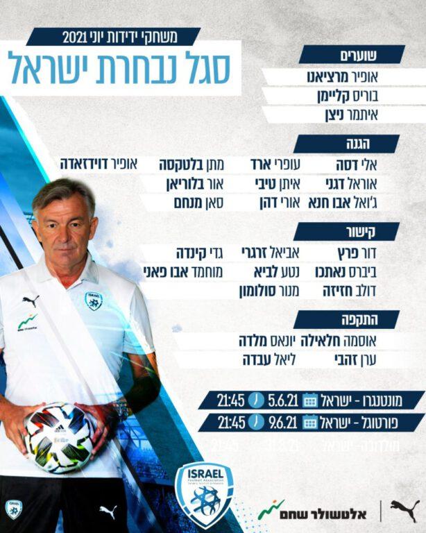 נבחרת ישראל 2021